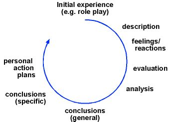 How to write a good passage analysis essay